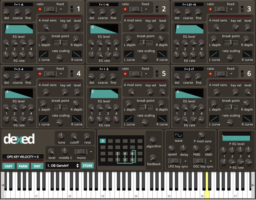 Dexed free software-synthesizer by Digital Suburban