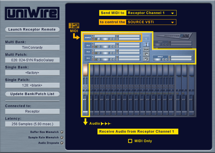 UniWire free routing by Muse Research