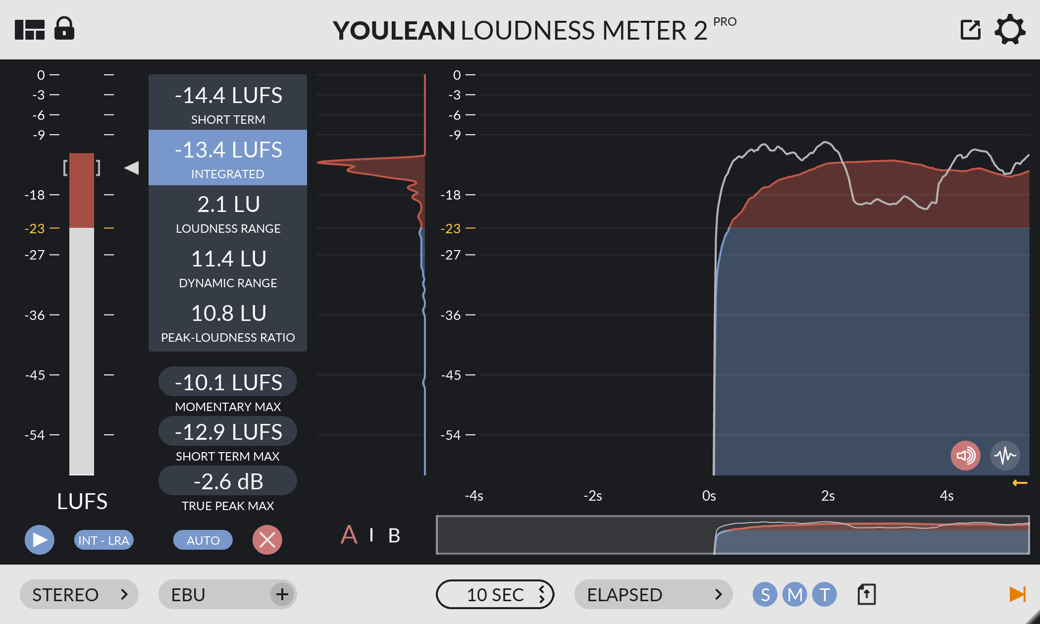 Youlean Loudness Meter free ppm-meter by Youlean
