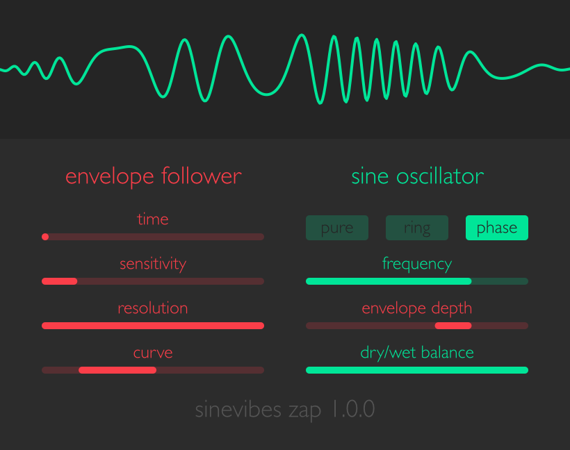 Zap free software-synthesizer by Sinevibes